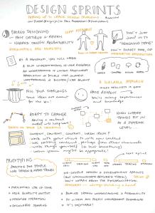 sketchnotes for design sprints